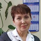 Патронажная служба Натали, индекс и улица в Москве